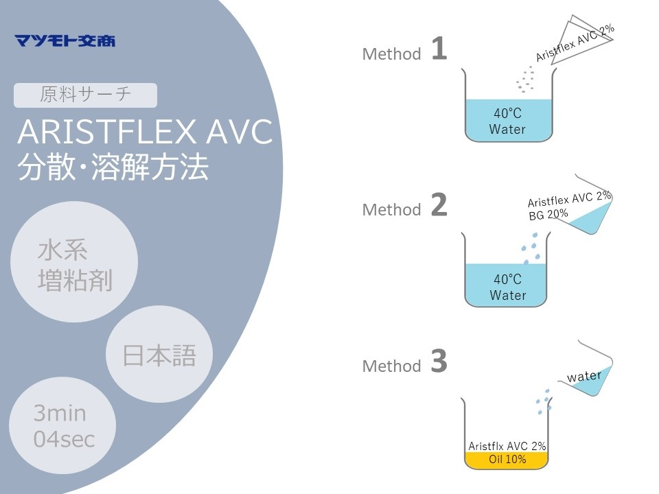 Aristflex AVC
